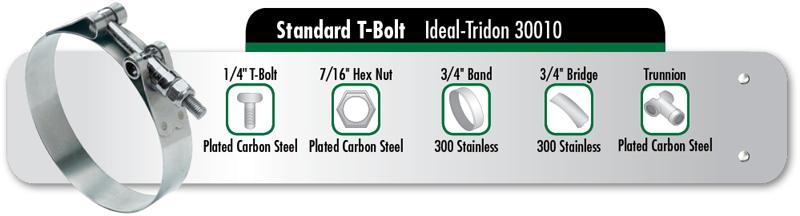 T-Bolts - Ideal Tridon